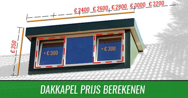 dakkapel prijs berekenen